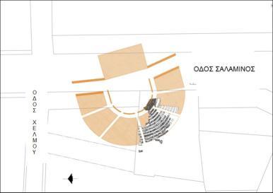 Κάτοψη αρχαίου θεάτρου Αχαρνών