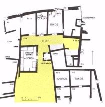 Κατόψεις οικιών τής Σμύρνης, Μ. Ασία, 7ος αιώνας π.Χ. Διακρίνεται ο ανδρών και περιμετρικά τού δωματίου οι κλίνες.