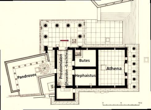Κάτοψη του Ερεχθείου. Το βέλος δείχνει το σημάδι από το κτύπημα του Ποσειδώνα με την τρίαινα. Η βόρεια είσοδος οδηγεί στο Προστομιαίον: Το στόμιο της Ερεχθηίδος θαλάσσης.